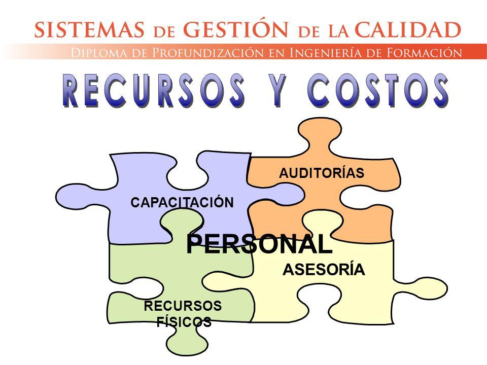 AUDITORÍAS ASESORÍA RECURSOS FÍSICOS CAPACITACIÓN PERSONAL