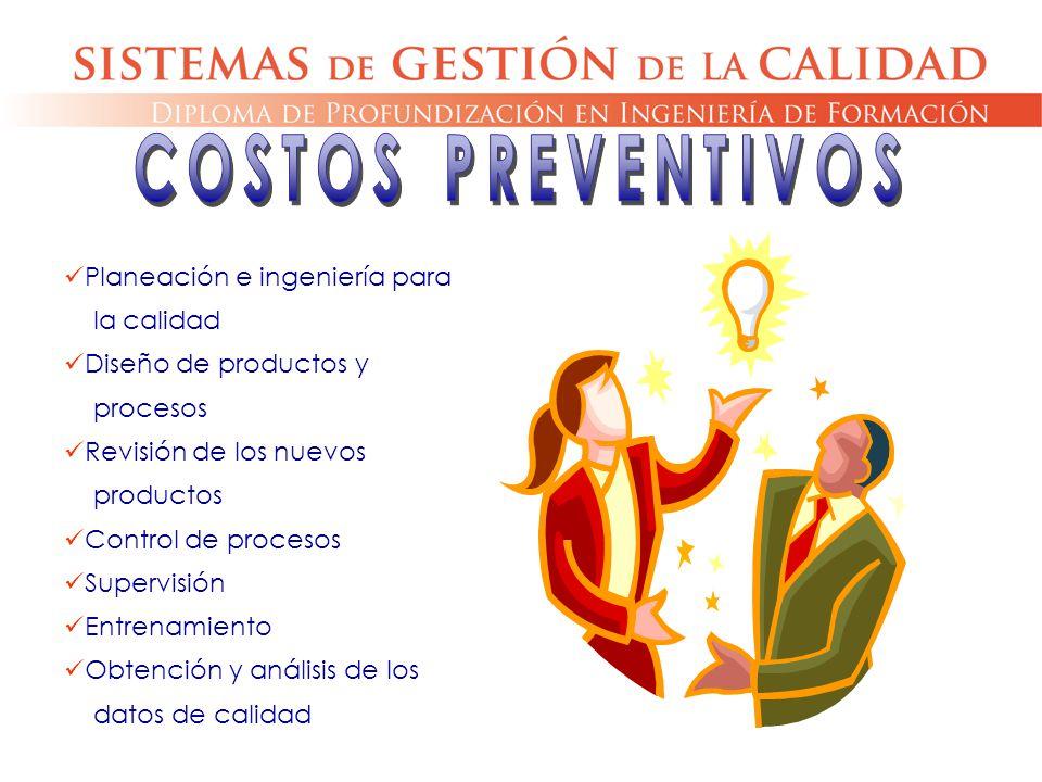 Planeación e ingeniería para la calidad Diseño de productos y procesos Revisión de los nuevos productos Control de procesos Supervisión Entrenamiento