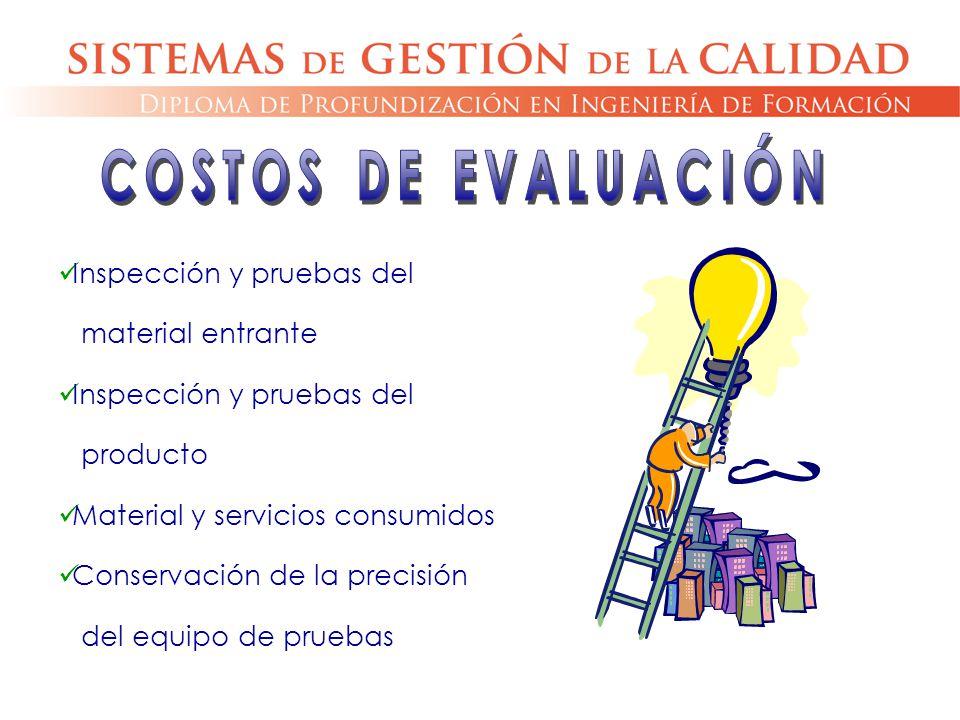 Inspección y pruebas del material entrante Inspección y pruebas del producto Material y servicios consumidos Conservación de la precisión del equipo d