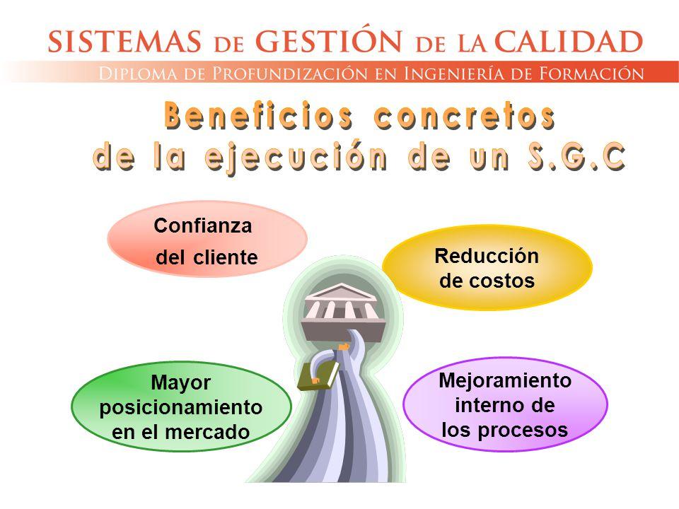 Confianza del cliente Reducción de costos Mejoramiento interno de los procesos Mayor posicionamiento en el mercado