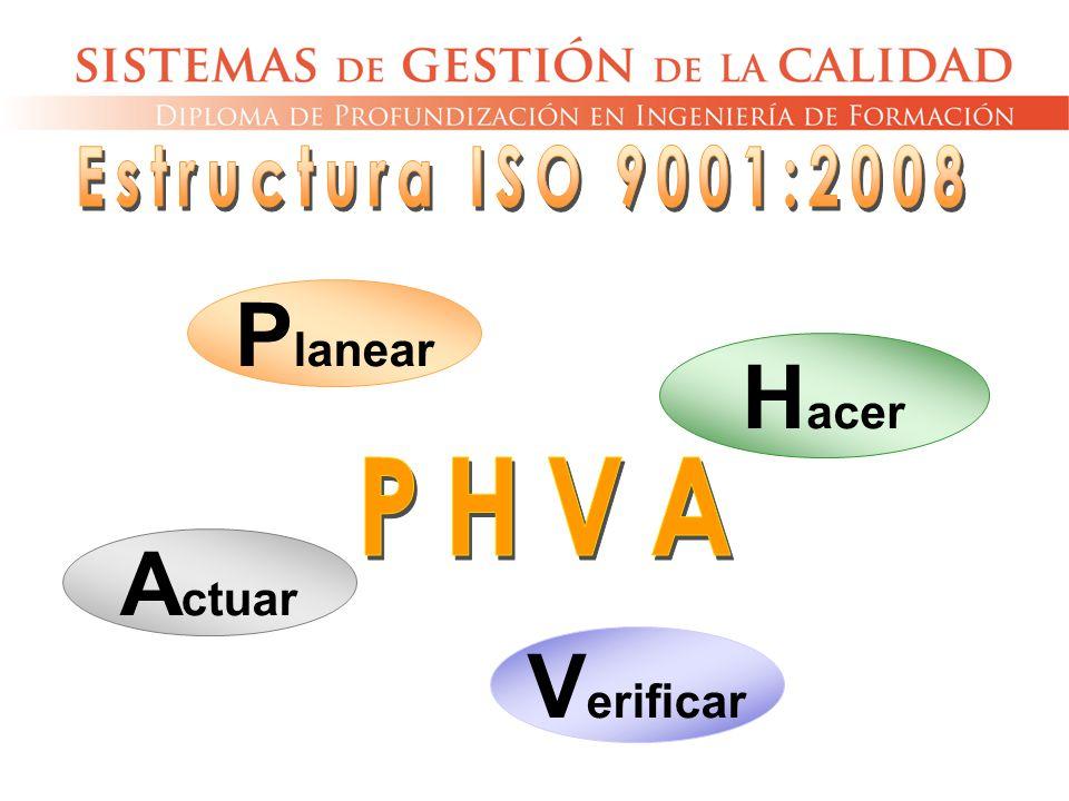 Próxima a ISO 14001:1996 P lanear V erificar H acer A ctuar