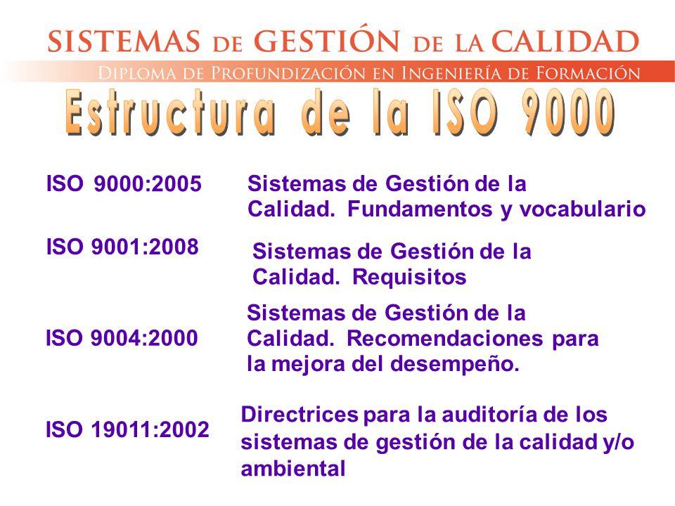 ISO 9000:2005 Sistemas de Gestión de la Calidad. Fundamentos y vocabulario ISO 9001:2008 Sistemas de Gestión de la Calidad. Requisitos ISO 9004:2000 S