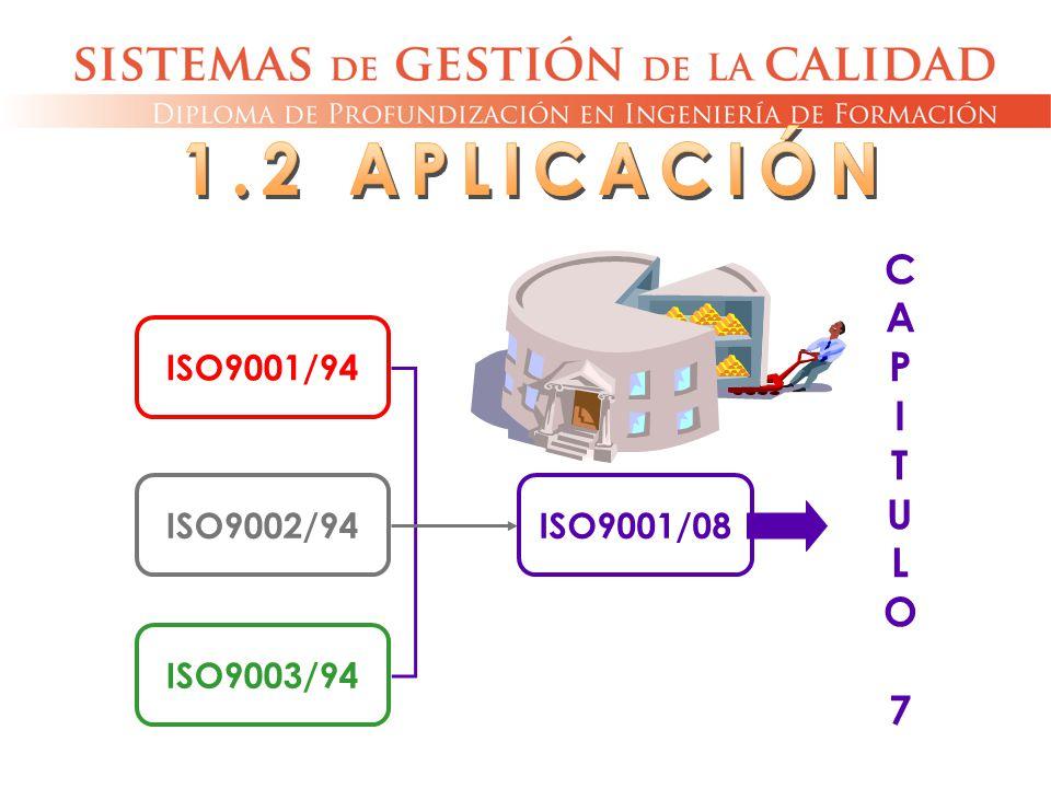 ISO9001/94 ISO9002/94 ISO9003/94 ISO9001/08 CAPITULO7CAPITULO7