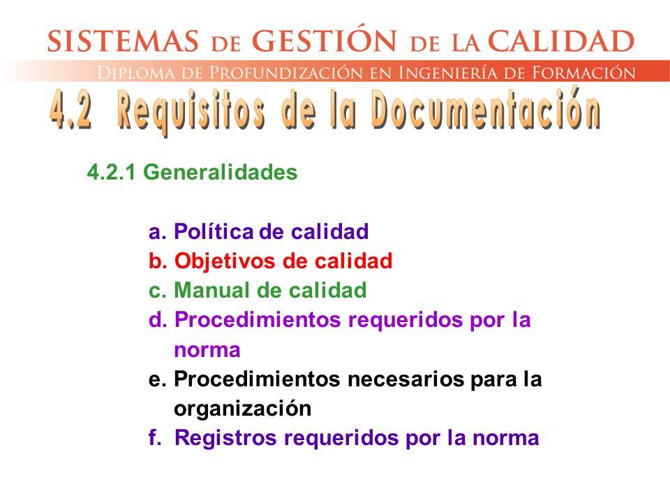 4.2.1 Generalidades a. Política de calidad b. Objetivos de calidad c. Manual de calidad d. Procedimientos requeridos por la norma e. Procedimientos ne