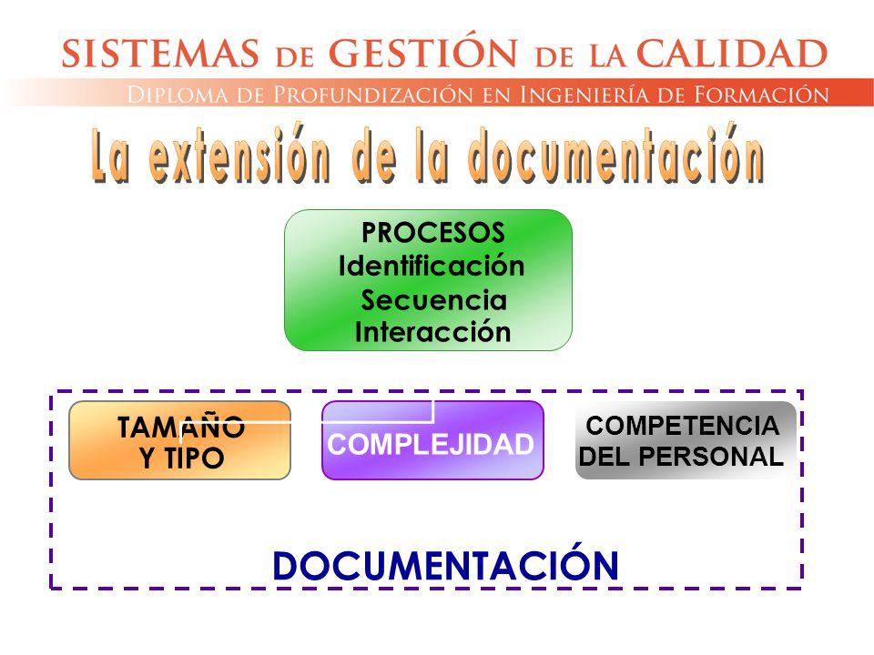 TAMAÑO Y TIPO COMPLEJIDAD COMPETENCIA DEL PERSONAL PROCESOS Identificación Secuencia Interacción DOCUMENTACIÓN