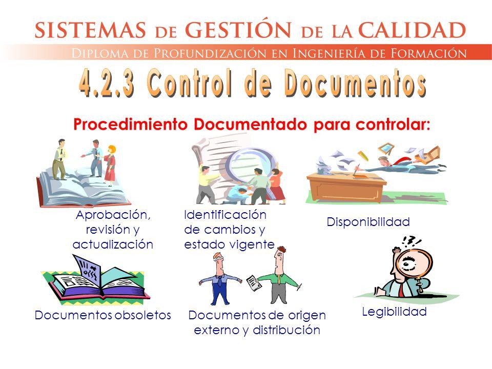 Documentos de origen externo y distribución Documentos obsoletos Procedimiento Documentado para controlar: Aprobación, revisión y actualización Identi