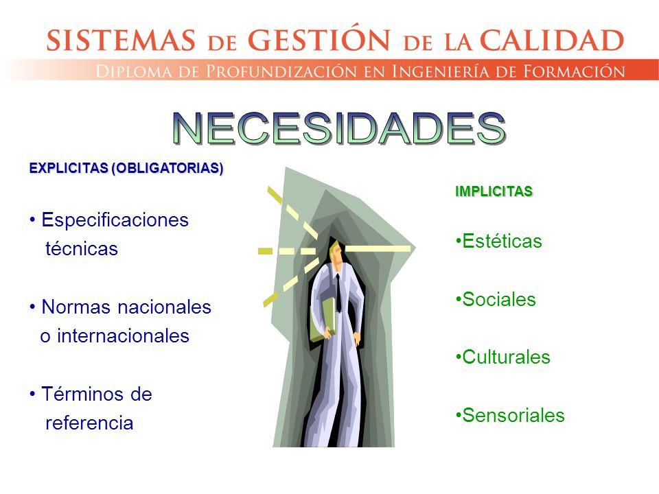 EXPLICITAS (OBLIGATORIAS) Especificaciones técnicas Normas nacionales o internacionales Términos de referencia IMPLICITAS Estéticas Sociales Culturale