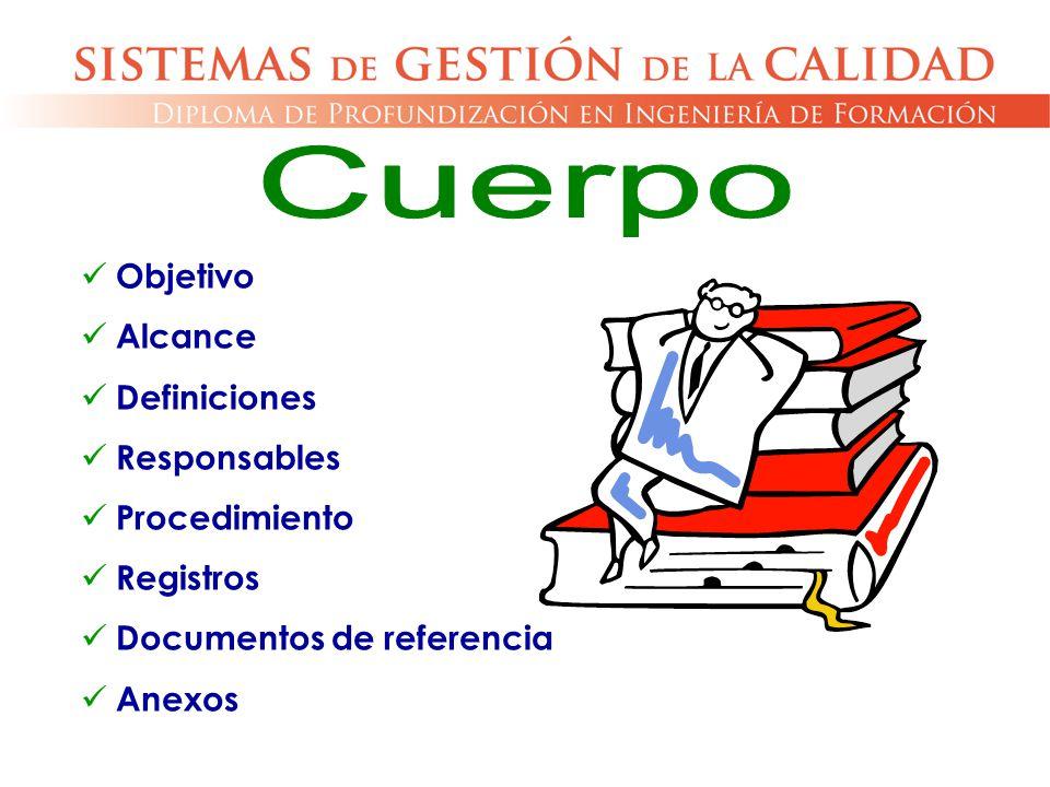 Objetivo Alcance Definiciones Responsables Procedimiento Registros Documentos de referencia Anexos