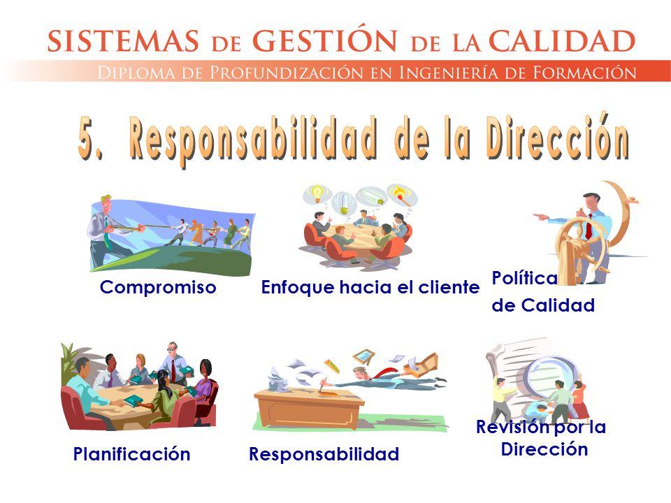 Responsabilidad CompromisoEnfoque hacia el cliente Política de Calidad Planificación Revisión por la Dirección