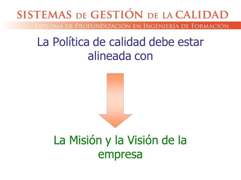La Política de calidad debe estar alineada con La Misión y la Visión de la empresa