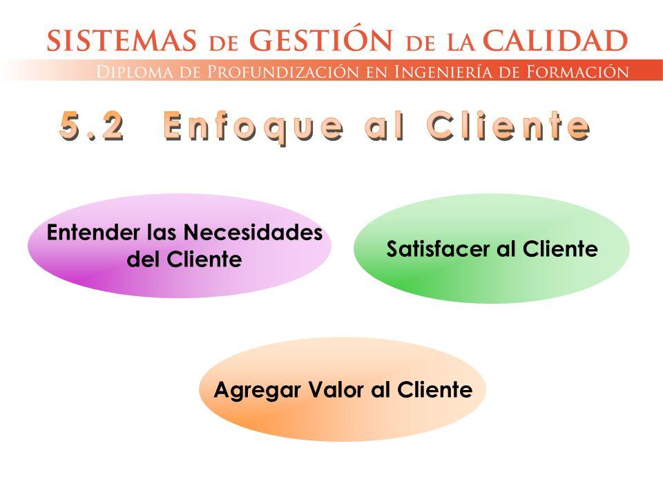 Entender las Necesidades del Cliente Satisfacer al Cliente Agregar Valor al Cliente