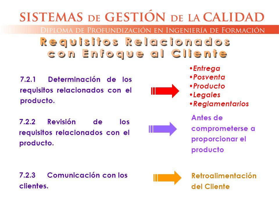 7.2.2Revisión de los requisitos relacionados con el producto. 7.2.1Determinación de los requisitos relacionados con el producto. Entrega Posventa Prod