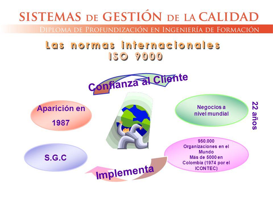 Confianza al Cliente Aparición en 1987 Negocios a nivel mundial 22 años 950.000 Organizaciones en el Mundo Más de 5000 en Colombia (1974 por el ICONTE