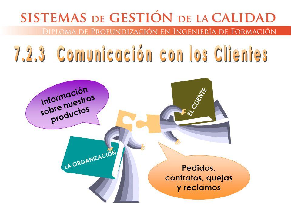 Pedidos, contratos, quejas y reclamos Información sobre nuestros productos LA ORGANIZACIÓN EL CLIENTE