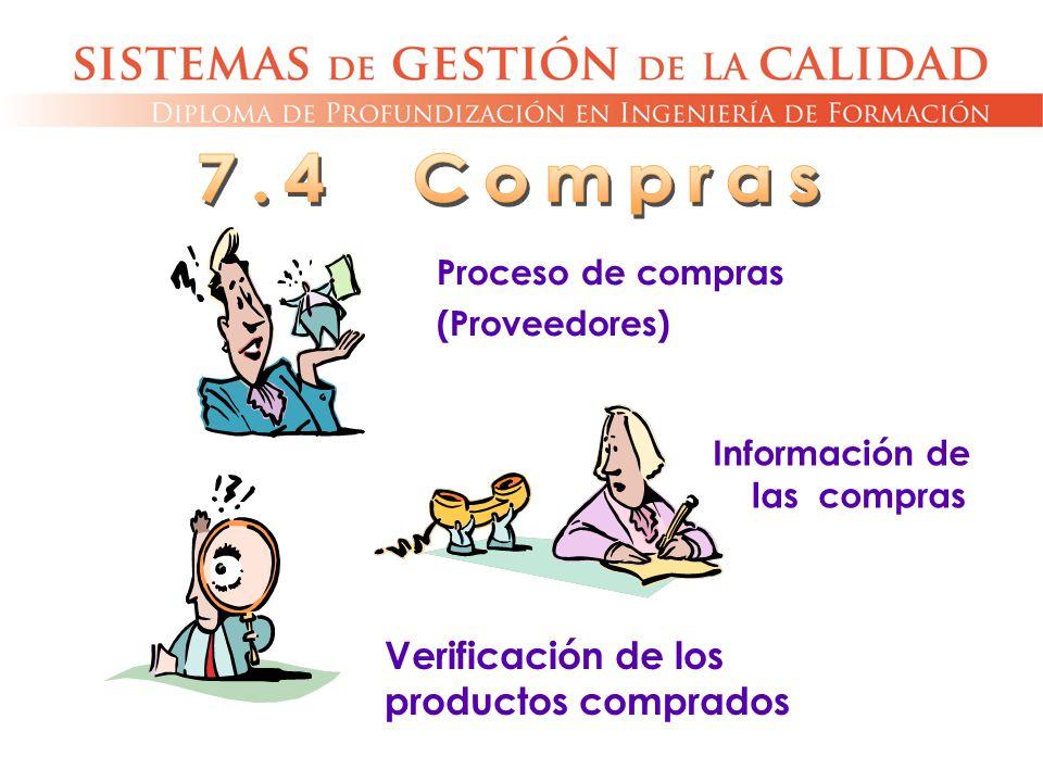 Proceso de compras (Proveedores) Verificación de los productos comprados Información de las compras