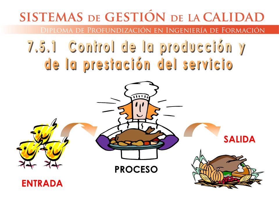 ENTRADA PROCESO SALIDA