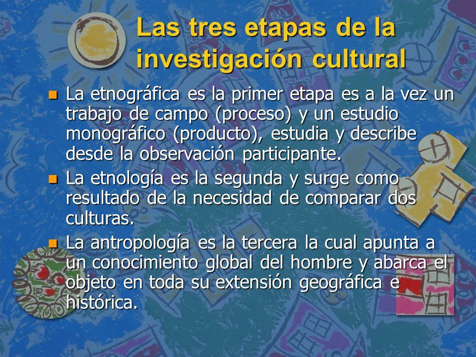 Las tres etapas de la investigación cultural n La etnográfica es la primer etapa es a la vez un trabajo de campo (proceso) y un estudio monográfico (p