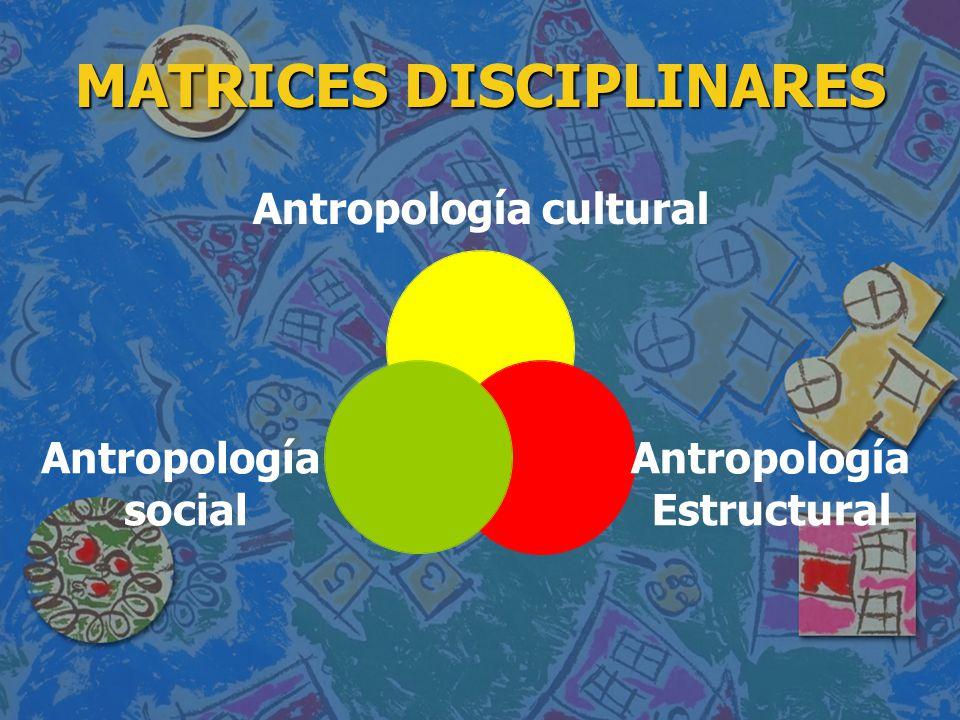 MATRICES DISCIPLINARES Antropología cultural Antropología Estructural Antropología social