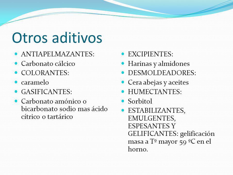 Otros aditivos ANTIAPELMAZANTES: Carbonato cálcico COLORANTES: caramelo GASIFICANTES: Carbonato amónico o bicarbonato sodio mas ácido cítrico o tartár