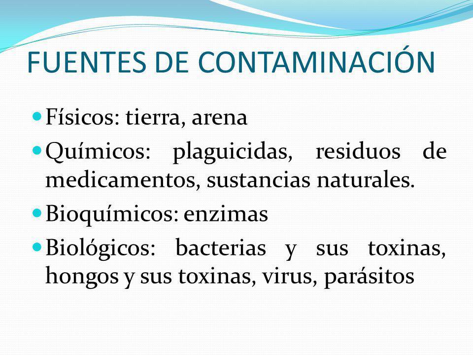 FUENTES DE CONTAMINACIÓN Físicos: tierra, arena Químicos: plaguicidas, residuos de medicamentos, sustancias naturales. Bioquímicos: enzimas Biológicos