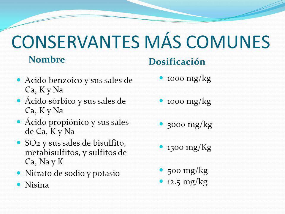 CONSERVANTES MÁS COMUNES Nombre Dosificación Acido benzoico y sus sales de Ca, K y Na Ácido sórbico y sus sales de Ca, K y Na Ácido propiónico y sus s