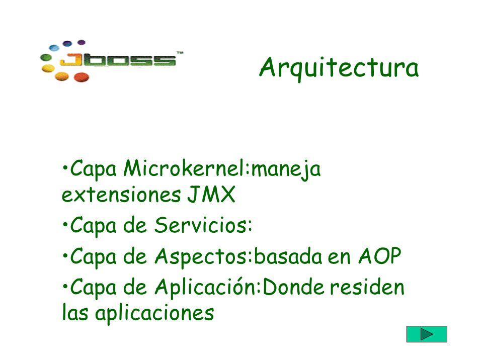 Arquitectura Capa Microkernel:maneja extensiones JMX Capa de Servicios: Capa de Aspectos:basada en AOP Capa de Aplicación:Donde residen las aplicaciones