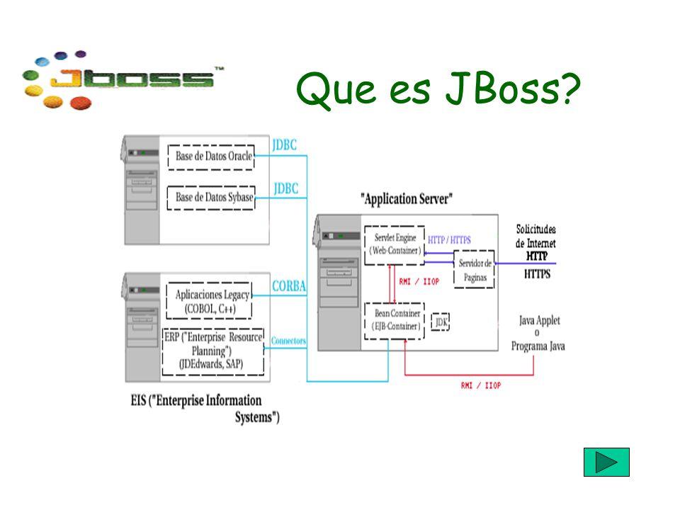 Que es JBoss?
