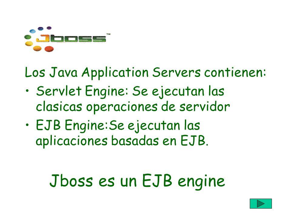 Los Java Application Servers contienen: Servlet Engine: Se ejecutan las clasicas operaciones de servidor EJB Engine:Se ejecutan las aplicaciones basadas en EJB.