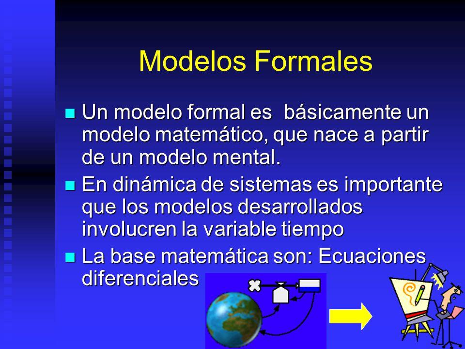 Relación causal compleja Ejemplo: Ejemplo: ECONOMIA EDUACACION PROSPERIDAD EN MEXICO INVERSIONES EXTRANJERAS APOYOS ECONOMICOS