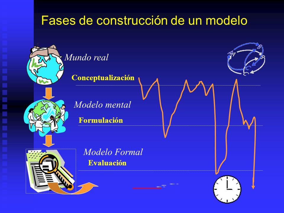 Modelos Formales Un modelo formal es básicamente un modelo matemático, que nace a partir de un modelo mental. Un modelo formal es básicamente un model