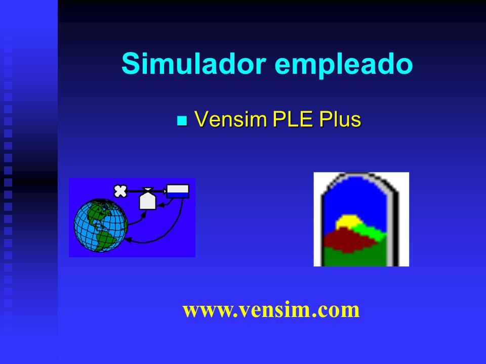 Simuladores en el mercado Professional Dynamo Professional Dynamo Power Sim Power Sim Stella Stella I´Think I´Think Vensim PLE (16,32, plus, DSS) Vens