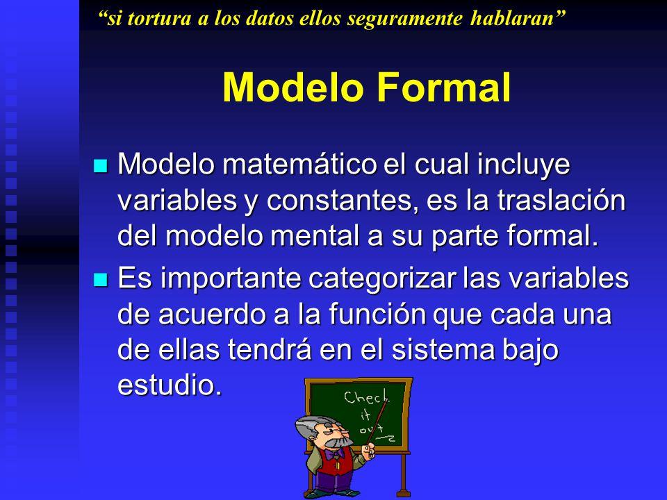 Qué es un modelo mental? Es una representación de una realidad en la que los elementos que la componen deben ser aquellos considerados los más relevan
