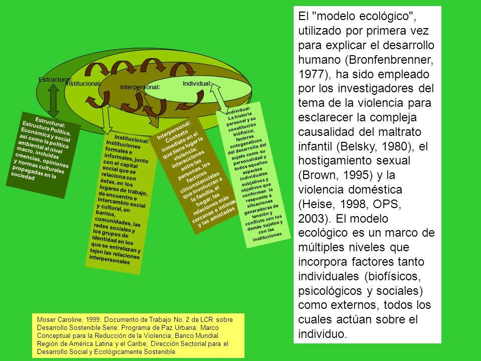 Estructural: Estructura Política, Económica y social así como la política ambiental al nivel macro, incluidas creencias, opiniones y normas culturales