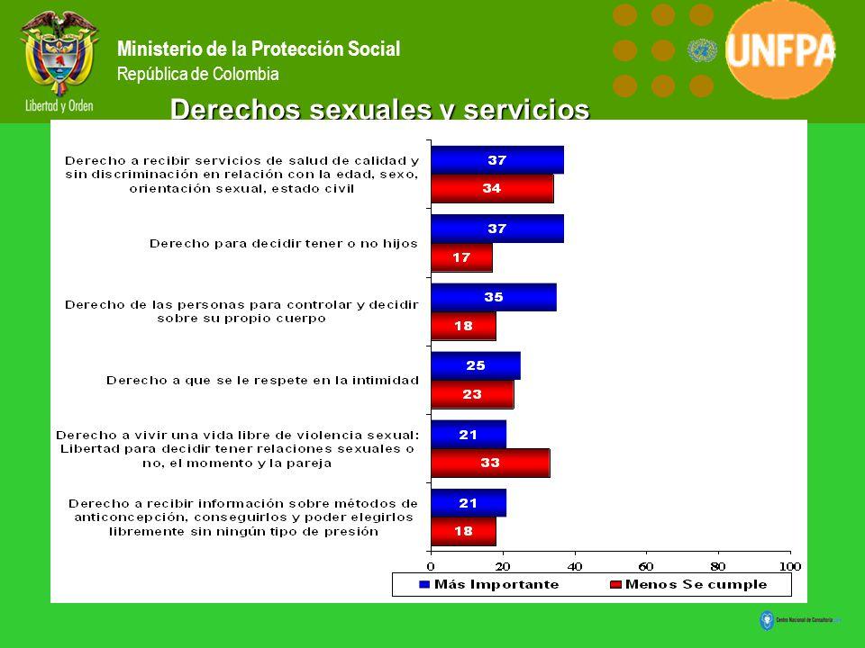 Ministerio de la Protección Social República de Colombia Derechos sexuales y servicios