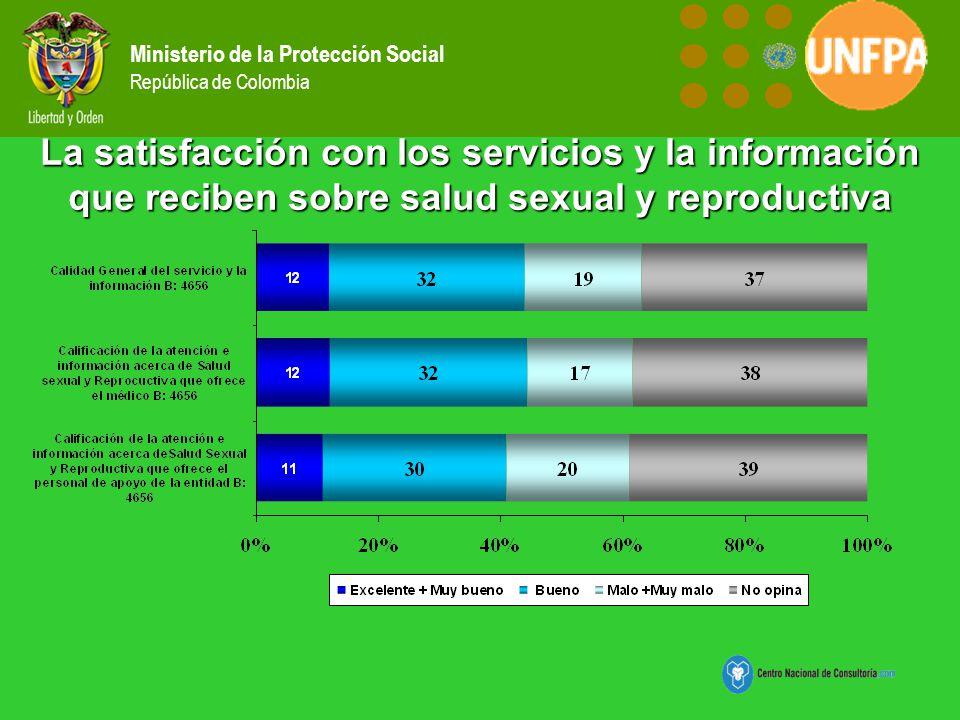 Ministerio de la Protección Social República de Colombia La satisfacción con los servicios y la información que reciben sobre salud sexual y reproduct
