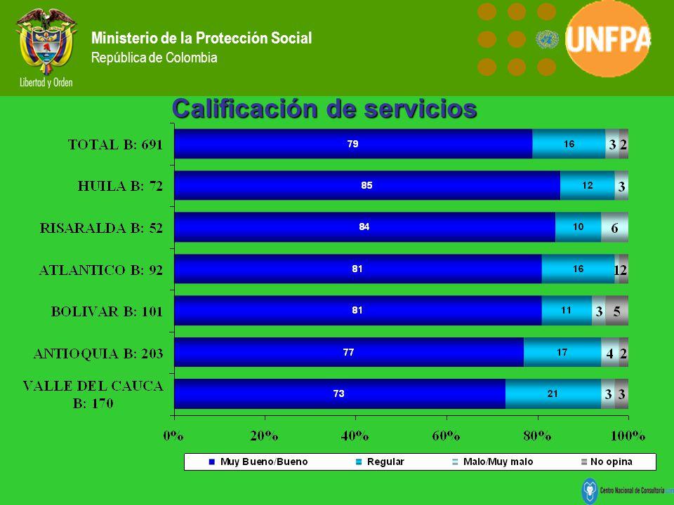 Ministerio de la Protección Social República de Colombia Calificación de servicios