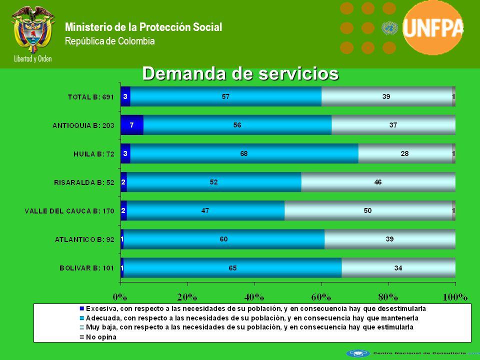 Ministerio de la Protección Social República de Colombia Demanda de servicios