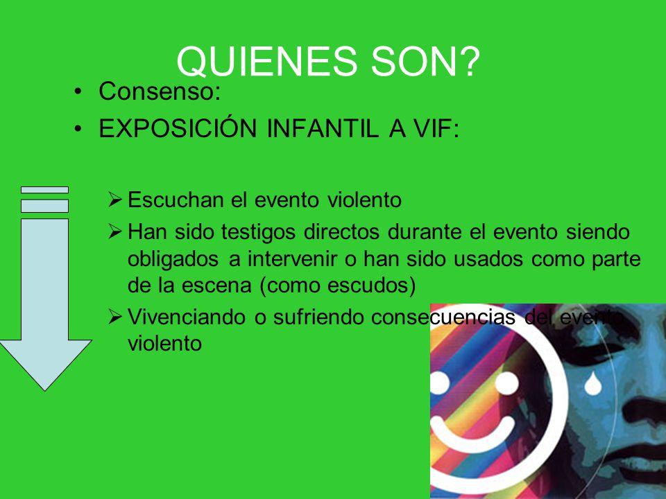 QUIENES SON? Consenso: EXPOSICIÓN INFANTIL A VIF: Escuchan el evento violento Han sido testigos directos durante el evento siendo obligados a interven