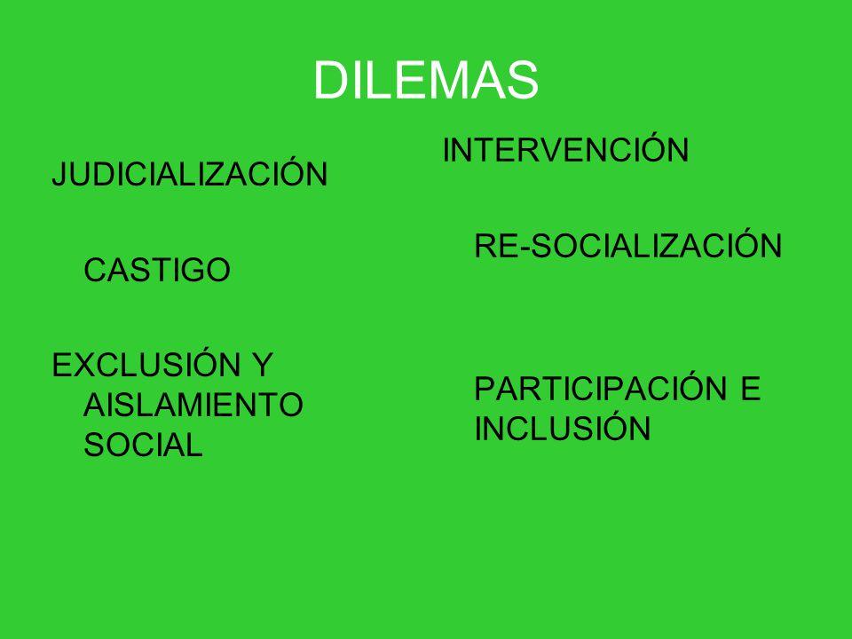 DILEMAS INTERVENCIÓN RE-SOCIALIZACIÓN PARTICIPACIÓN E INCLUSIÓN JUDICIALIZACIÓN CASTIGO EXCLUSIÓN Y AISLAMIENTO SOCIAL