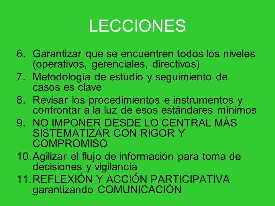 LECCIONES 6.Garantizar que se encuentren todos los niveles (operativos, gerenciales, directivos) 7.Metodología de estudio y seguimiento de casos es clave 8.Revisar los procedimientos e instrumentos y confrontar a la luz de esos estándares mínimos 9.NO IMPONER DESDE LO CENTRAL MÁS SISTEMATIZAR CON RIGOR Y COMPROMISO 10.Agilizar el flujo de información para toma de decisiones y vigilancia 11.REFLEXIÓN Y ACCIÓN PARTICIPATIVA garantizando COMUNICACIÓN