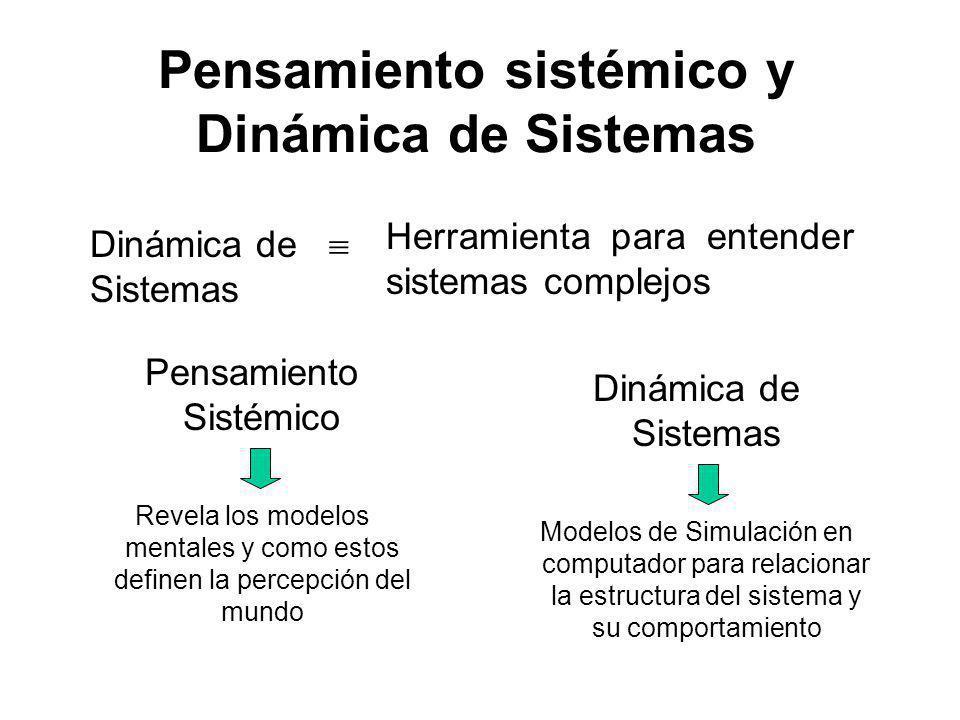 Pensamiento sistémico y Dinámica de Sistemas Pensamiento Sistémico Revela los modelos mentales y como estos definen la percepción del mundo Dinámica de Sistemas Herramienta para entender sistemas complejos Dinámica de Sistemas Modelos de Simulación en computador para relacionar la estructura del sistema y su comportamiento