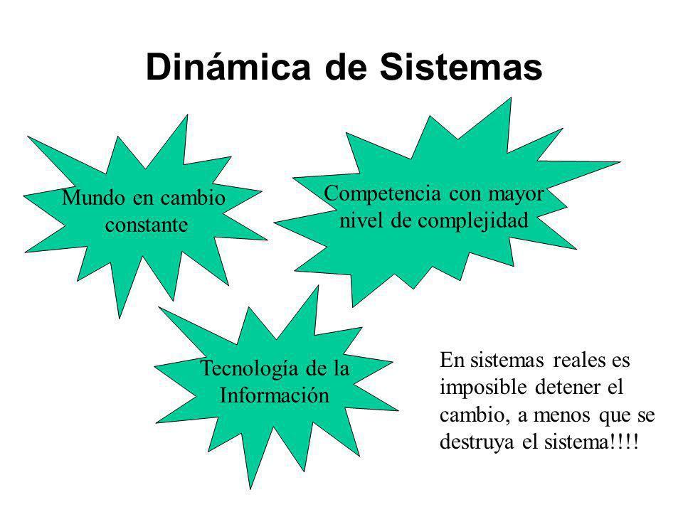 Dinámica de Sistemas Mundo en cambio constante Tecnología de la Información Competencia con mayor nivel de complejidad En sistemas reales es imposible detener el cambio, a menos que se destruya el sistema!!!!