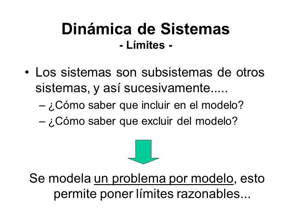 Los sistemas son subsistemas de otros sistemas, y así sucesivamente..... –¿Cómo saber que incluir en el modelo? –¿Cómo saber que excluir del modelo? D