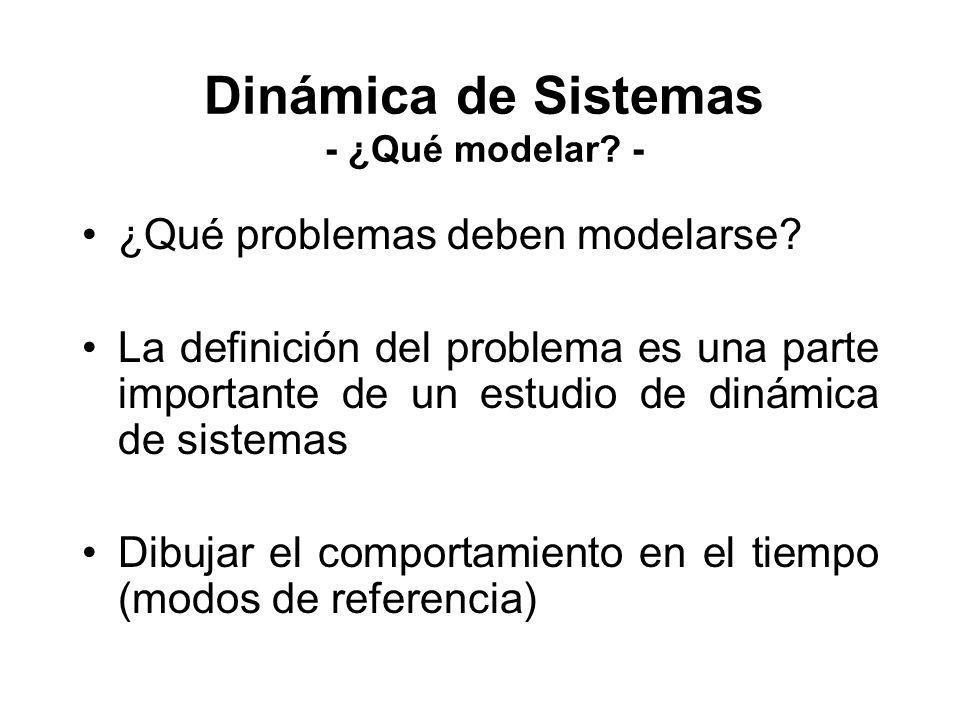 ¿Qué problemas deben modelarse? La definición del problema es una parte importante de un estudio de dinámica de sistemas Dibujar el comportamiento en