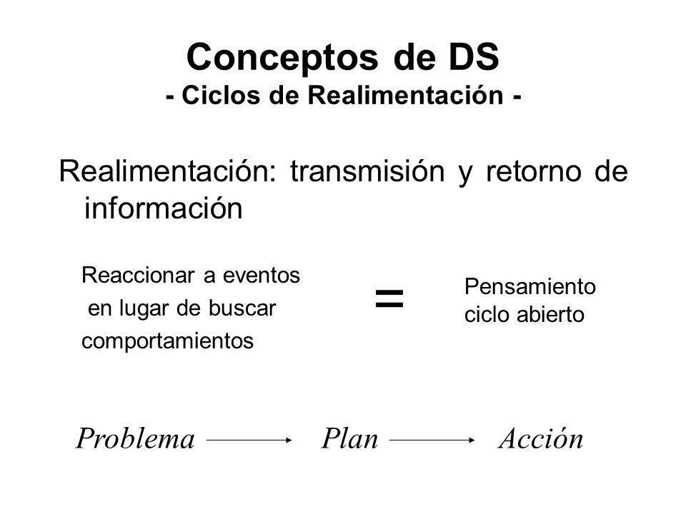 Conceptos de DS - Ciclos de Realimentación - Realimentación: transmisión y retorno de información Reaccionar a eventos en lugar de buscar comportamientos Pensamiento ciclo abierto = ProblemaPlanAcción
