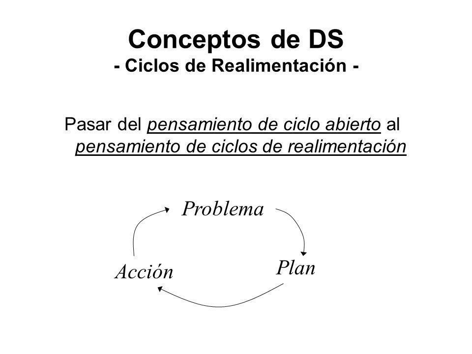 Conceptos de DS - Ciclos de Realimentación - Pasar del pensamiento de ciclo abierto al pensamiento de ciclos de realimentación Problema Plan Acción