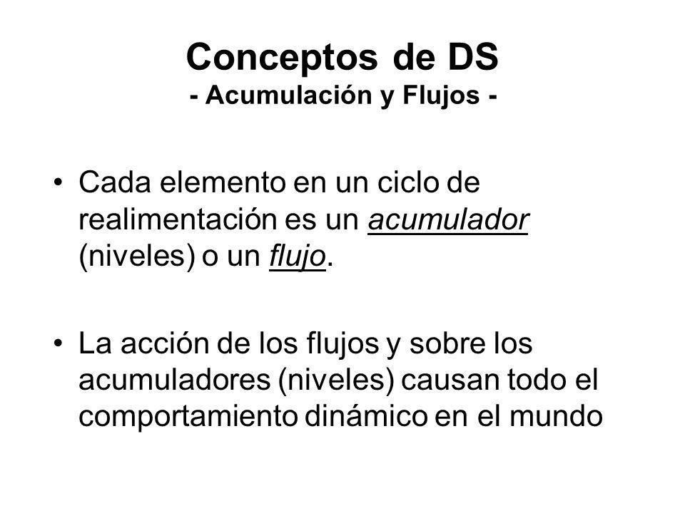 Conceptos de DS - Acumulación y Flujos - Cada elemento en un ciclo de realimentación es un acumulador (niveles) o un flujo. La acción de los flujos y