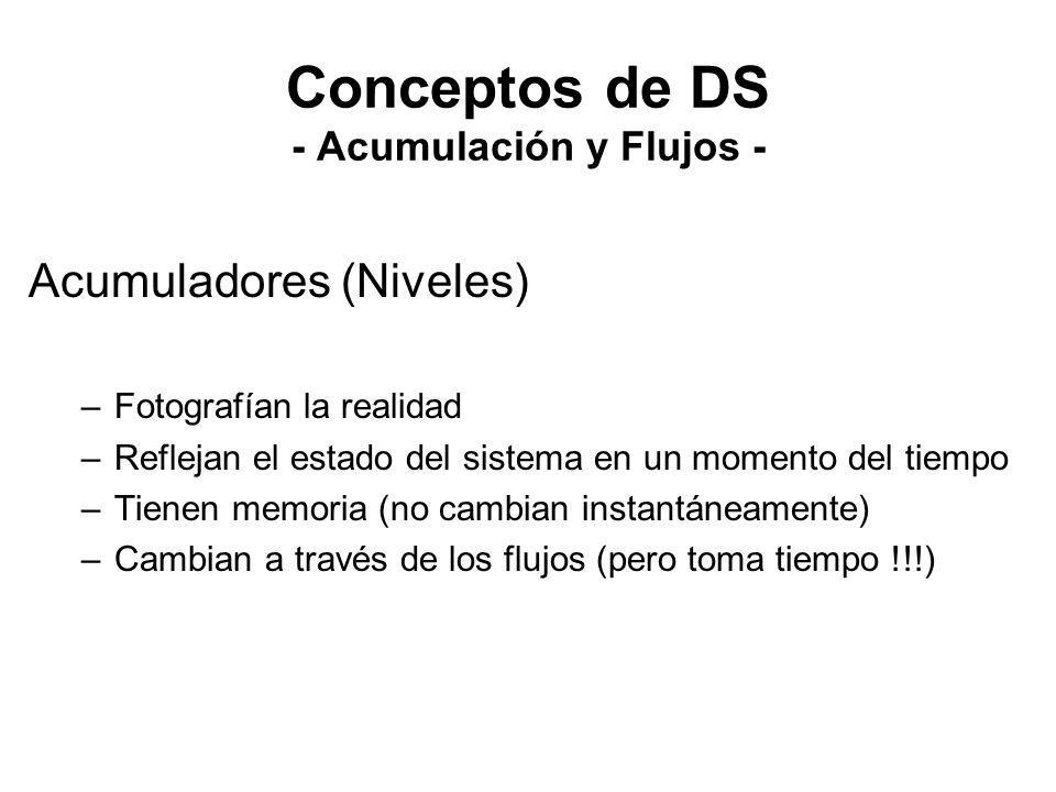 Conceptos de DS - Acumulación y Flujos - Acumuladores (Niveles) –Fotografían la realidad –Reflejan el estado del sistema en un momento del tiempo –Tienen memoria (no cambian instantáneamente) –Cambian a través de los flujos (pero toma tiempo !!!)