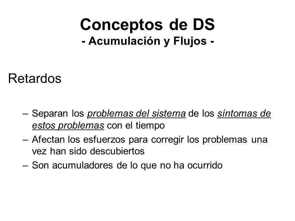 Conceptos de DS - Acumulación y Flujos - Retardos –Separan los problemas del sistema de los síntomas de estos problemas con el tiempo –Afectan los esfuerzos para corregir los problemas una vez han sido descubiertos –Son acumuladores de lo que no ha ocurrido