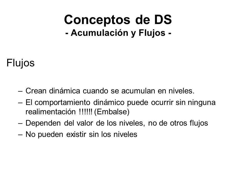 Conceptos de DS - Acumulación y Flujos - Flujos –Crean dinámica cuando se acumulan en niveles. –El comportamiento dinámico puede ocurrir sin ninguna r